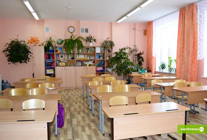 Интерьер класса в начальной школе